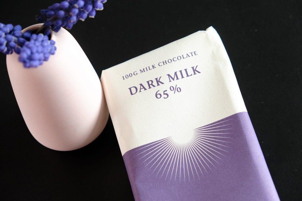 Chokolade, chokolade og atter chokolade