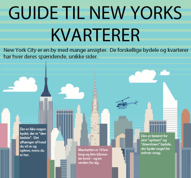 Guide til New Yorks kvarterer – sådan får du nemt et overblik
